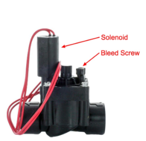 manual valve operation