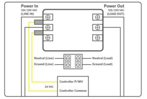 PSR-Connect-Power-Source-2