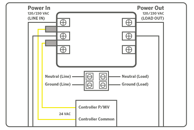 PSR-Connect-Power-Source-2