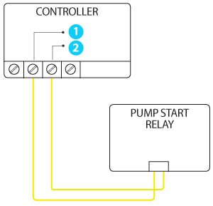 psr-connect-relay-to-controller